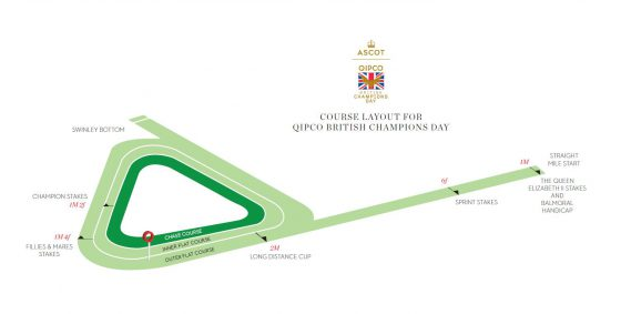 Ascot Champions Day Course Plan#